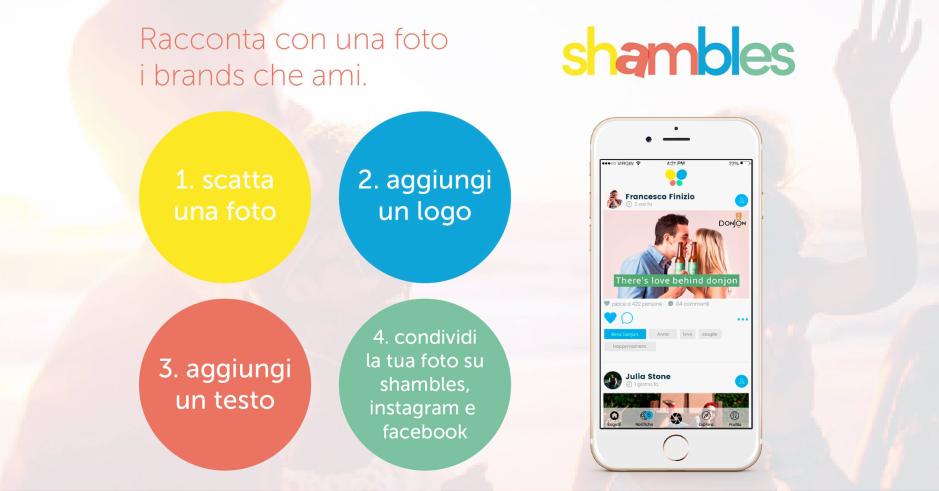 shambles_workflow